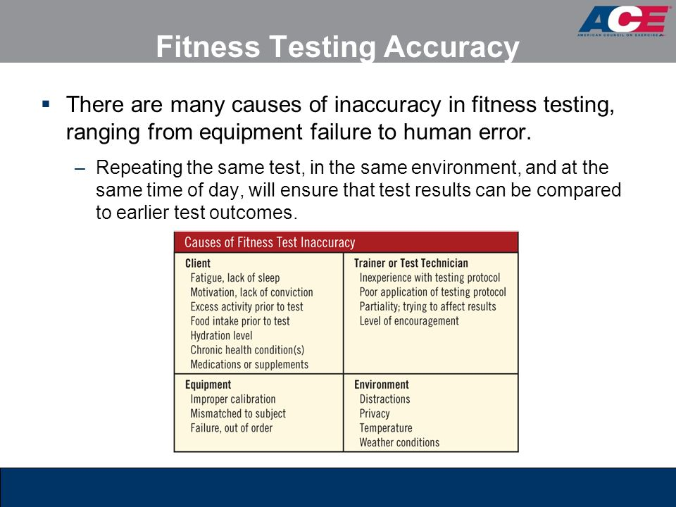 Fitness Testing Accuracy