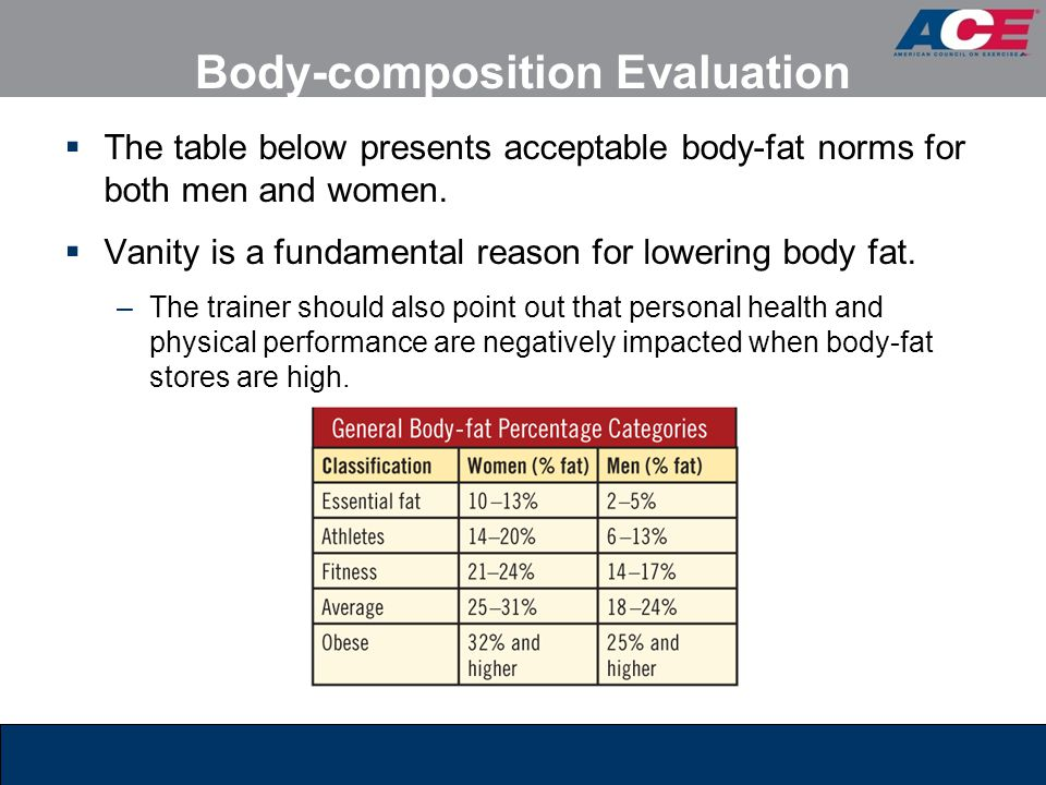 Body-composition Evaluation