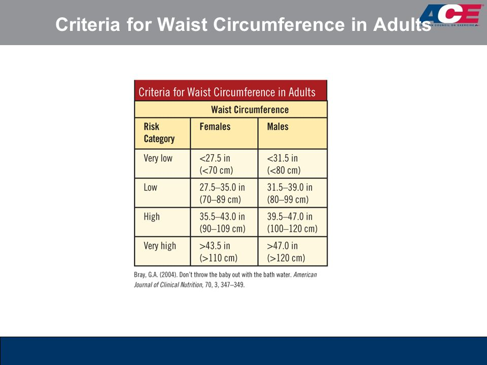 Criteria for Waist Circumference in Adults