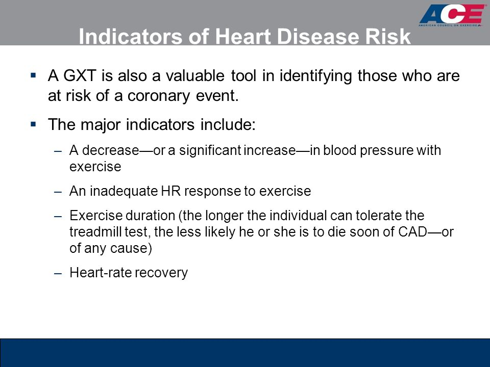Indicators of Heart Disease Risk