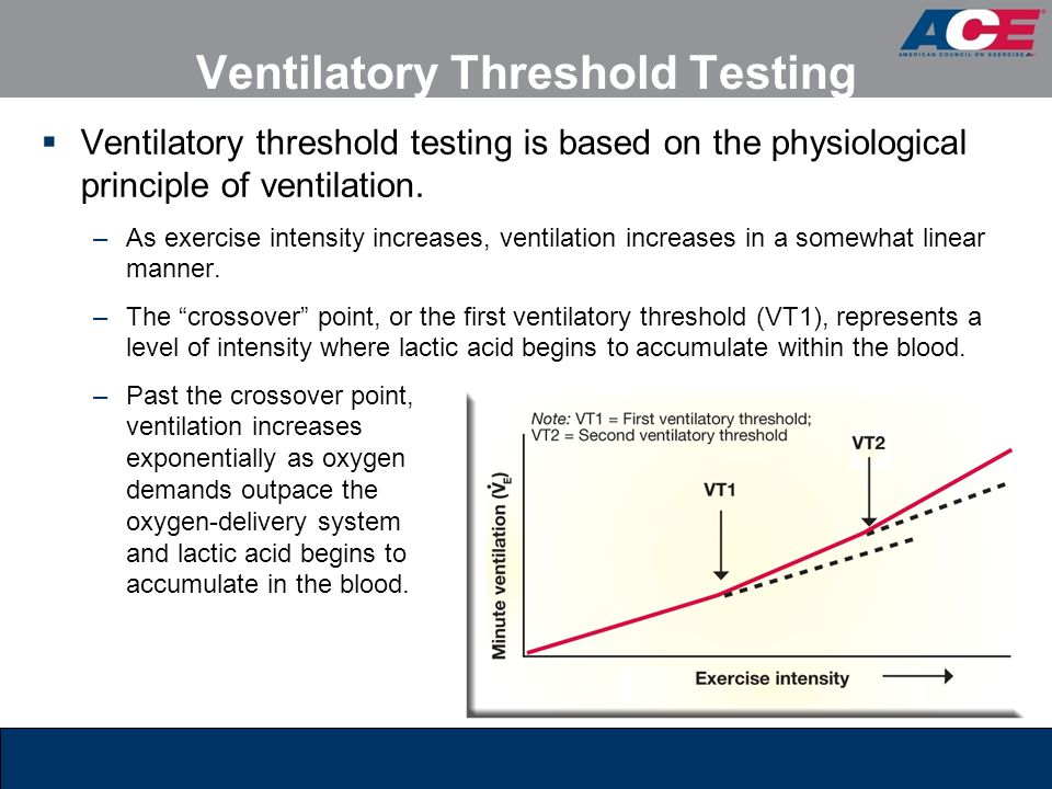 Ventilatory Threshold Testing