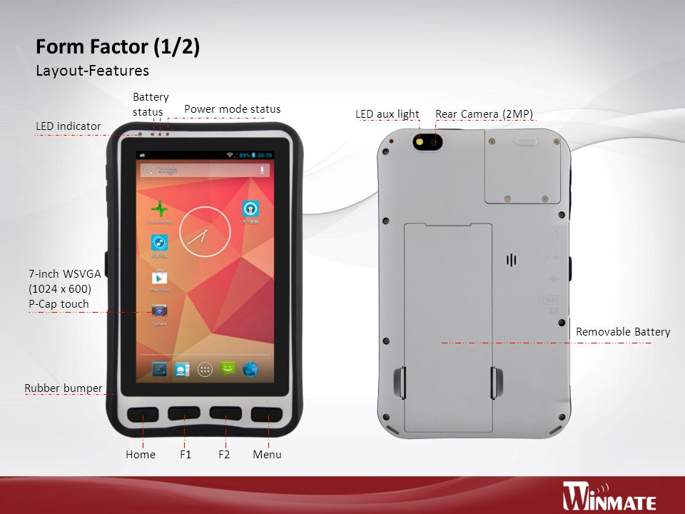 Form Factor (1/2) Layout-Features Home F1 F2 Menu 7-inch WSVGA