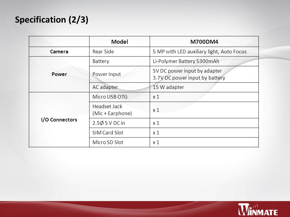 Specification (2/3) Model M700DM4 Camera Rear Side