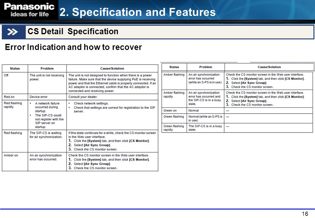 2. Specification and Features