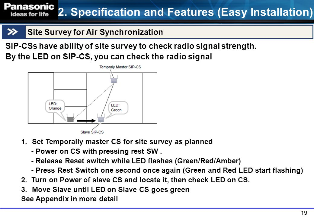 2. Specification and Features (Easy Installation)