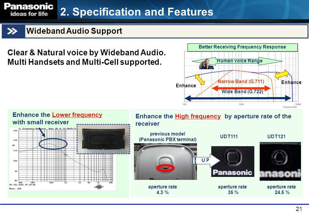 Better Receiving Frequency Response (Panasonic PBX terminal)