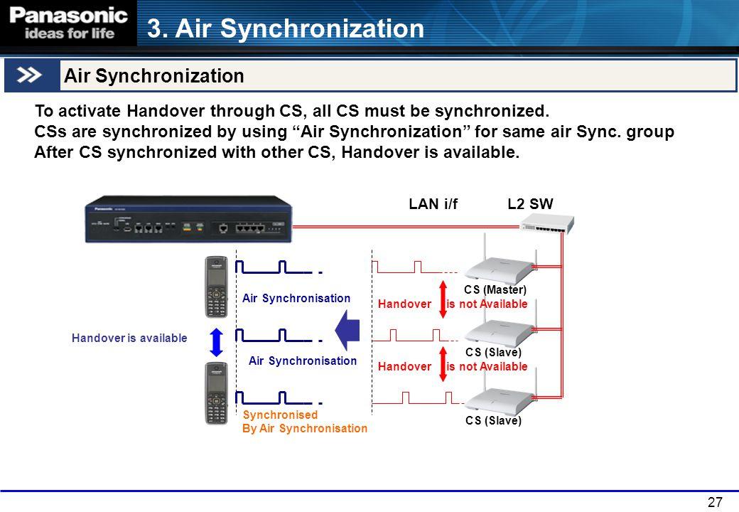 3. Air Synchronization Air Synchronization