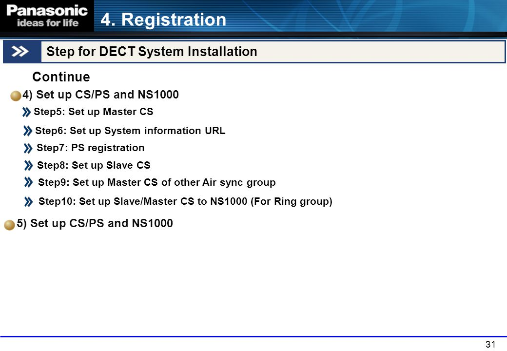 4. Registration Step for DECT System Installation Continue