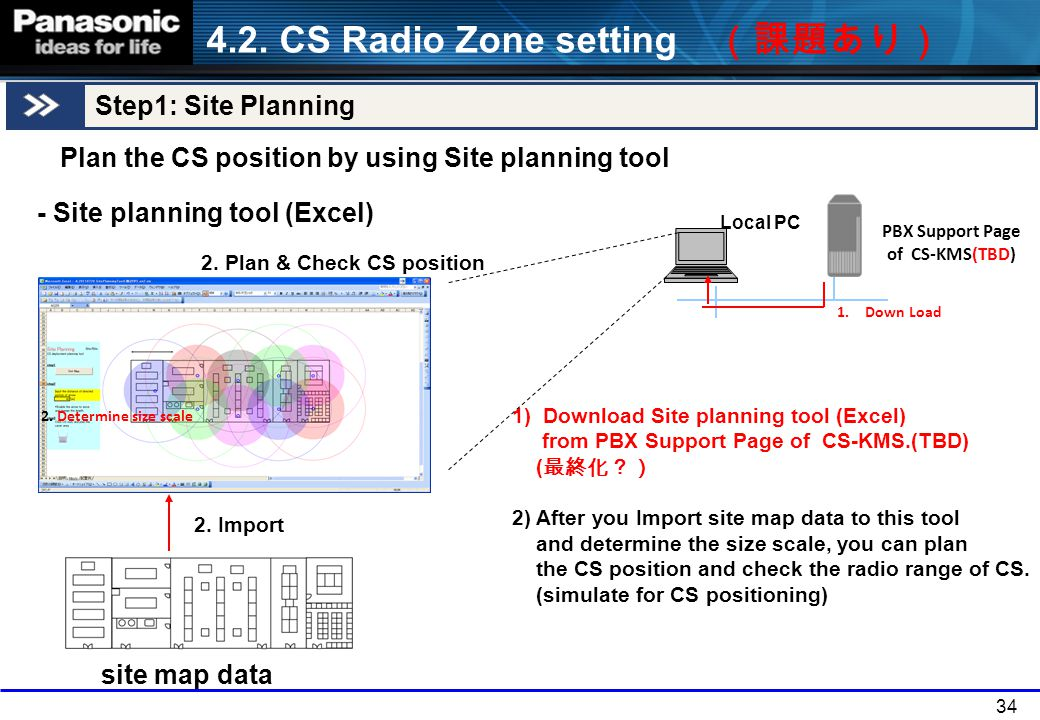 PBX Support Page of CS-KMS(TBD)