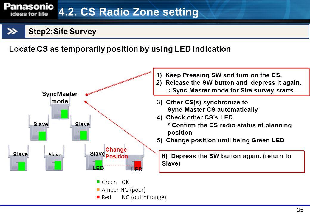 4.2. CS Radio Zone setting Step2:Site Survey