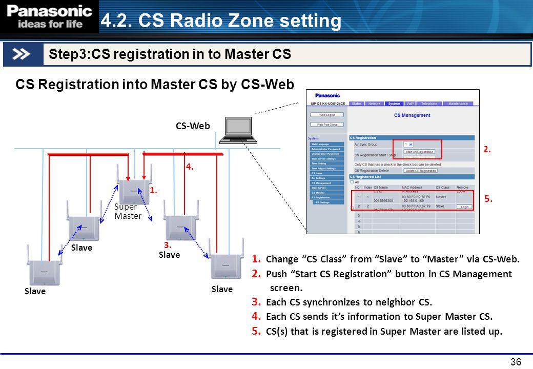 4.2. CS Radio Zone setting Step3:CS registration in to Master CS