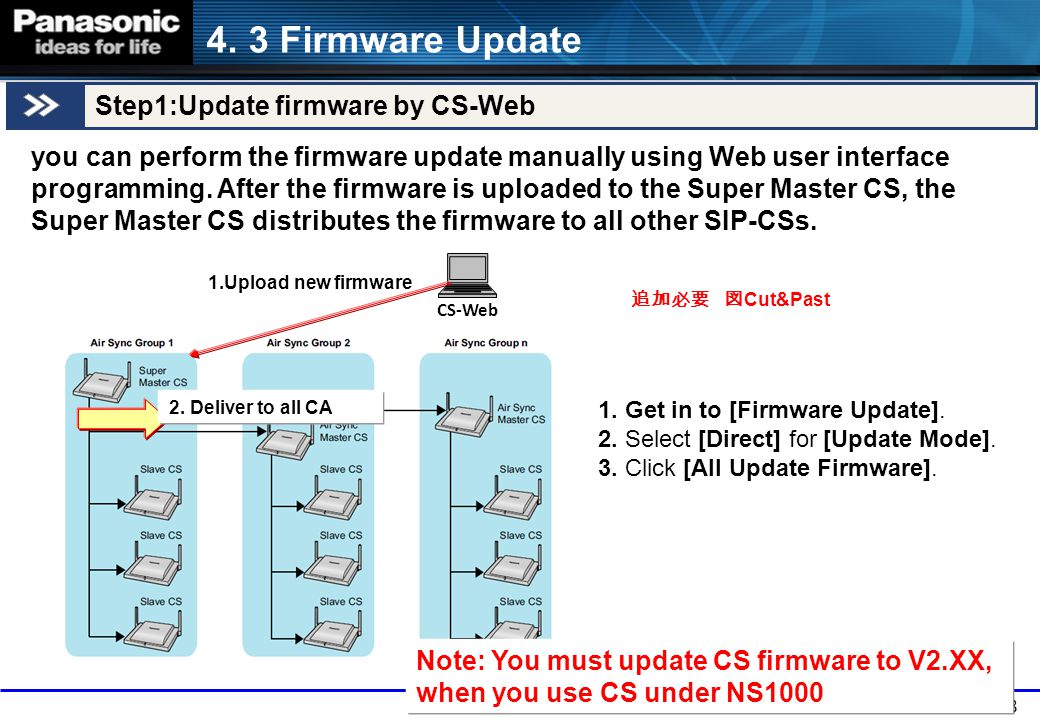 4. 3 Firmware Update Step1:Update firmware by CS-Web