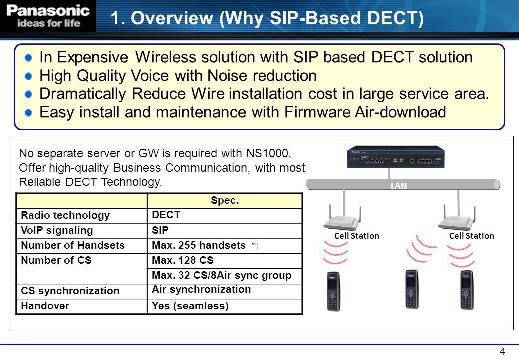 1. Overview (Why SIP-Based DECT)