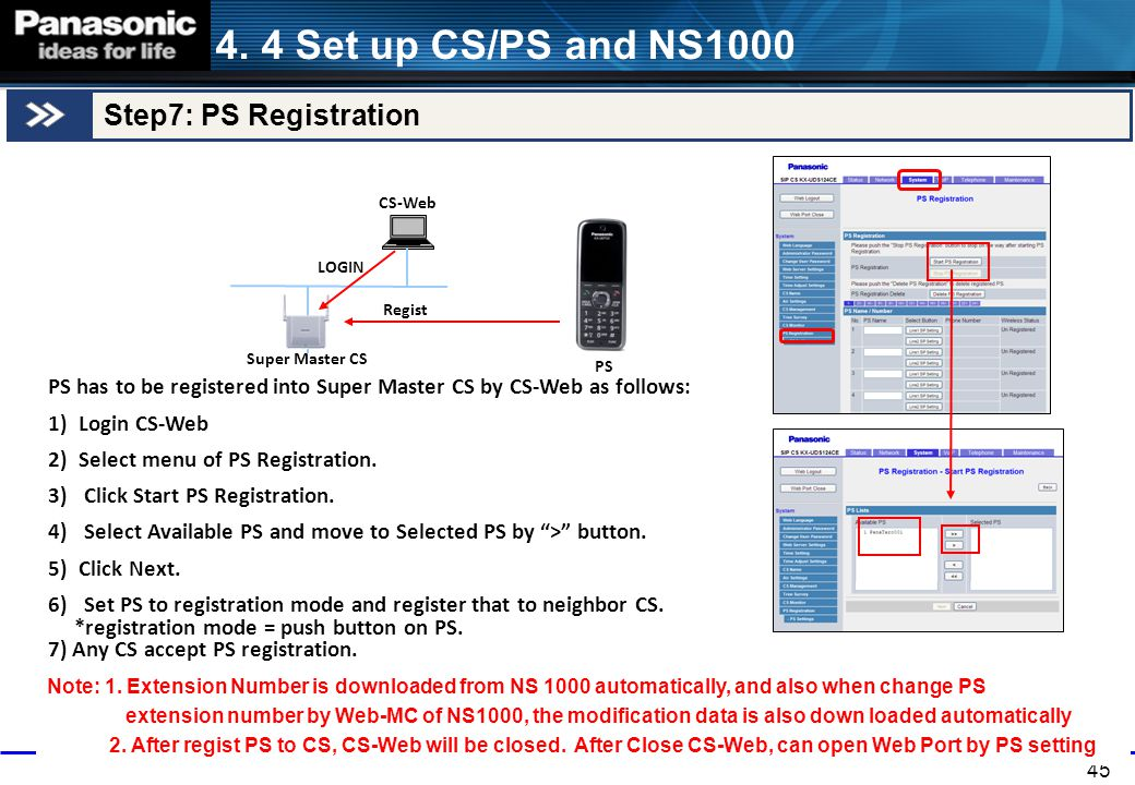 4. 4 Set up CS/PS and NS1000 Step7: PS Registration