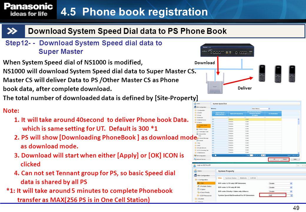 4.5 Phone book registration