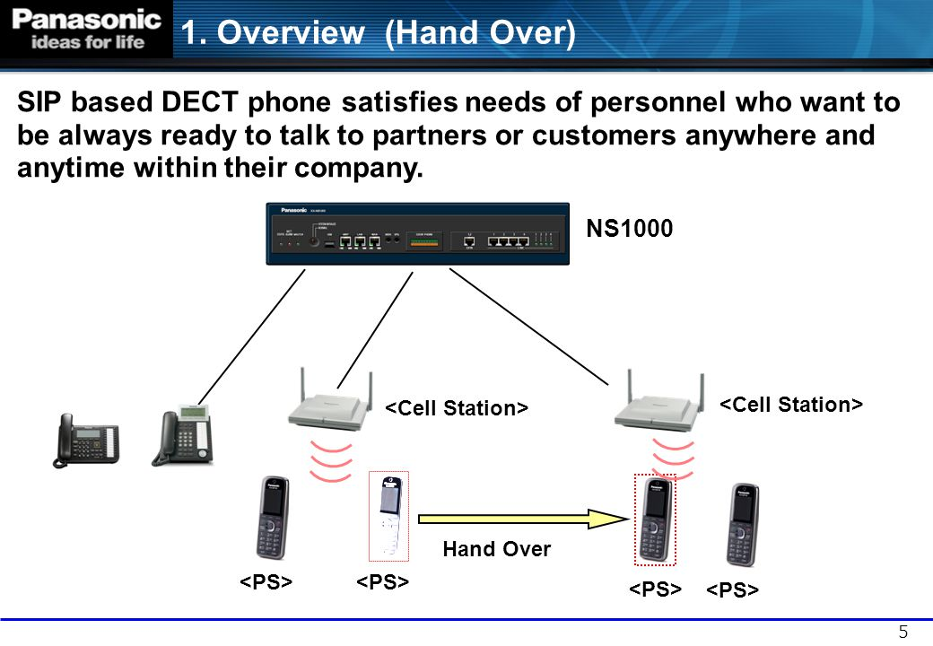1. Overview (Hand Over)