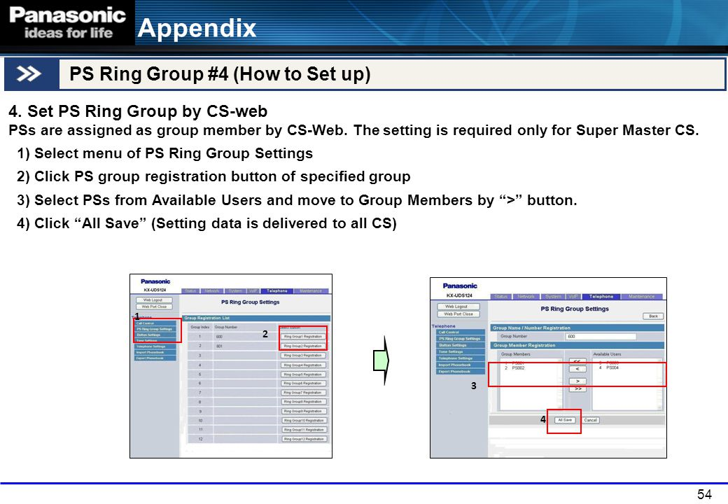 Appendix PS Ring Group #4 (How to Set up)