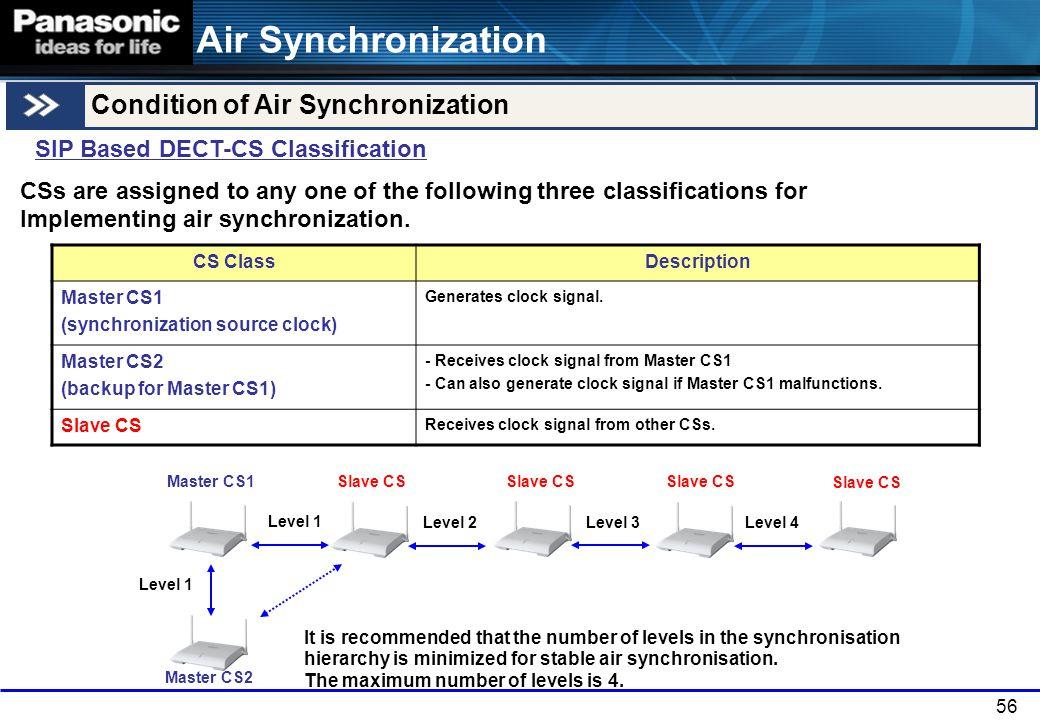 Air Synchronization Condition of Air Synchronization