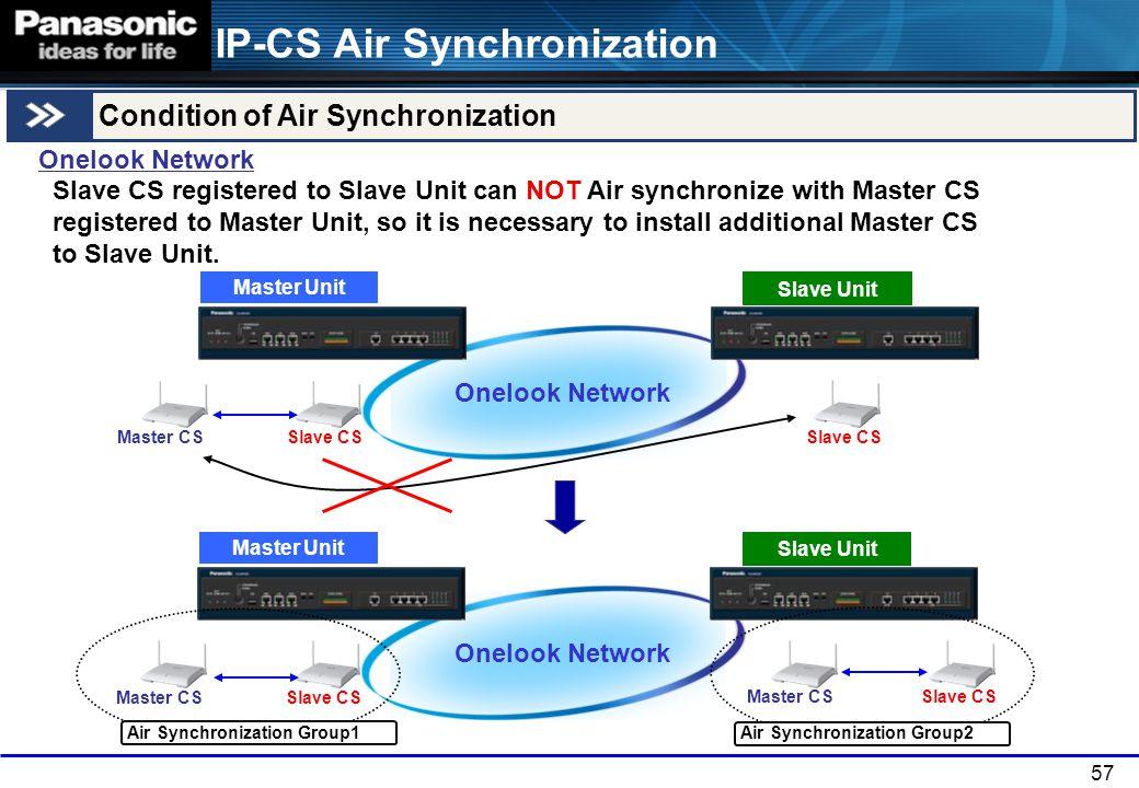 IP-CS Air Synchronization