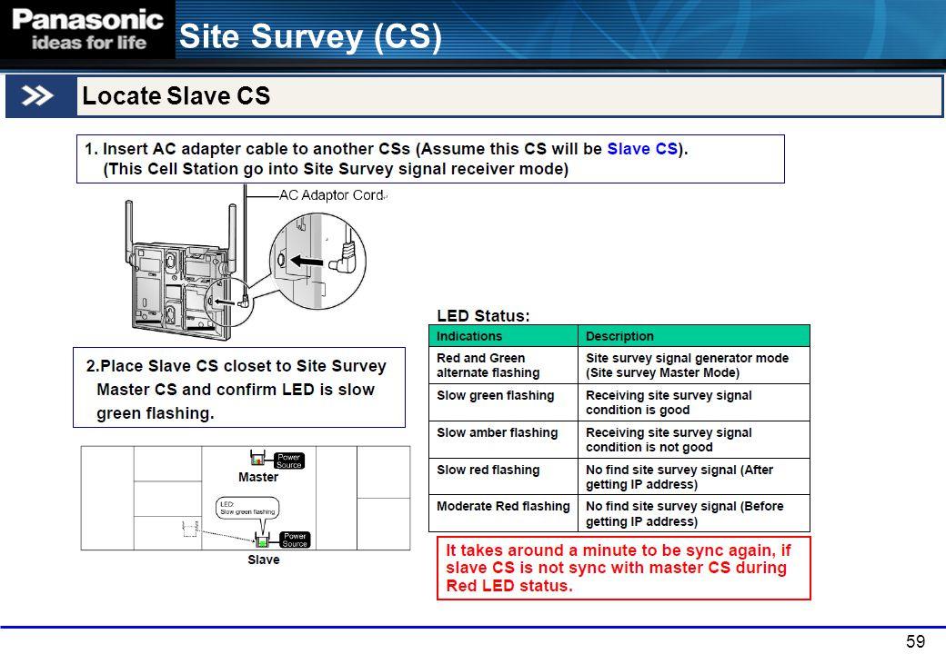 Site Survey (CS) Locate Slave CS