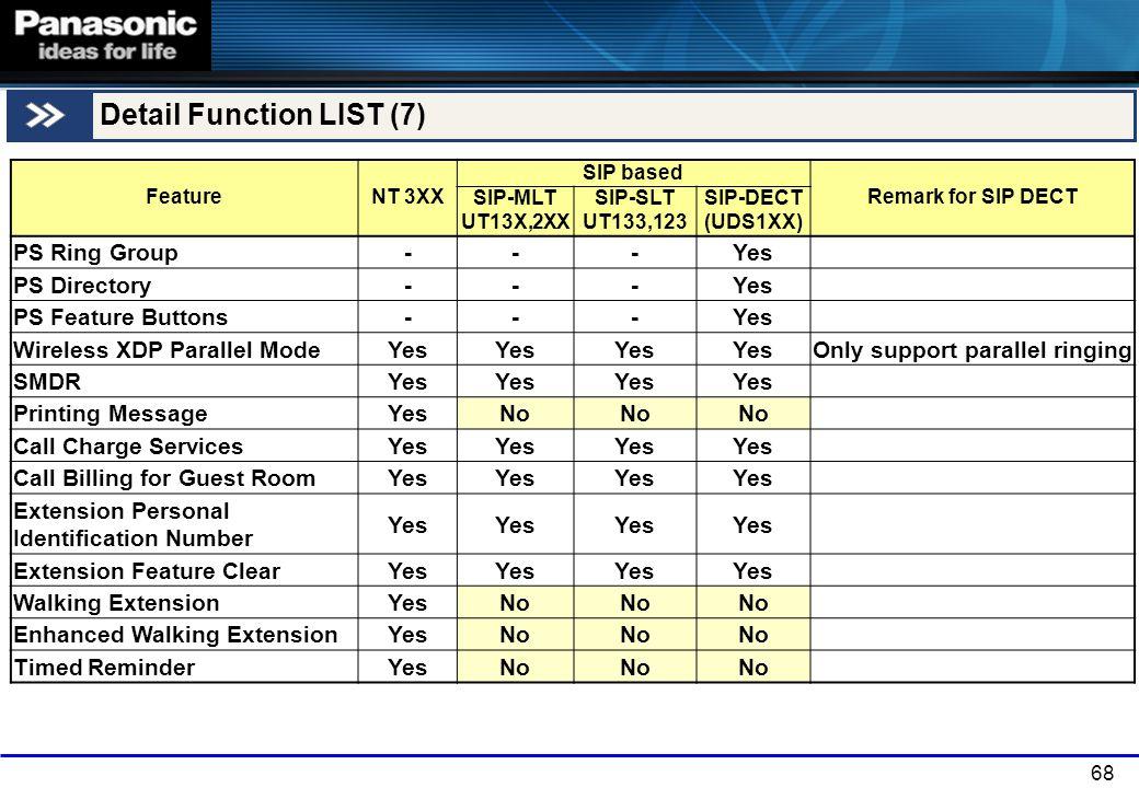 Detail Function LIST (7)