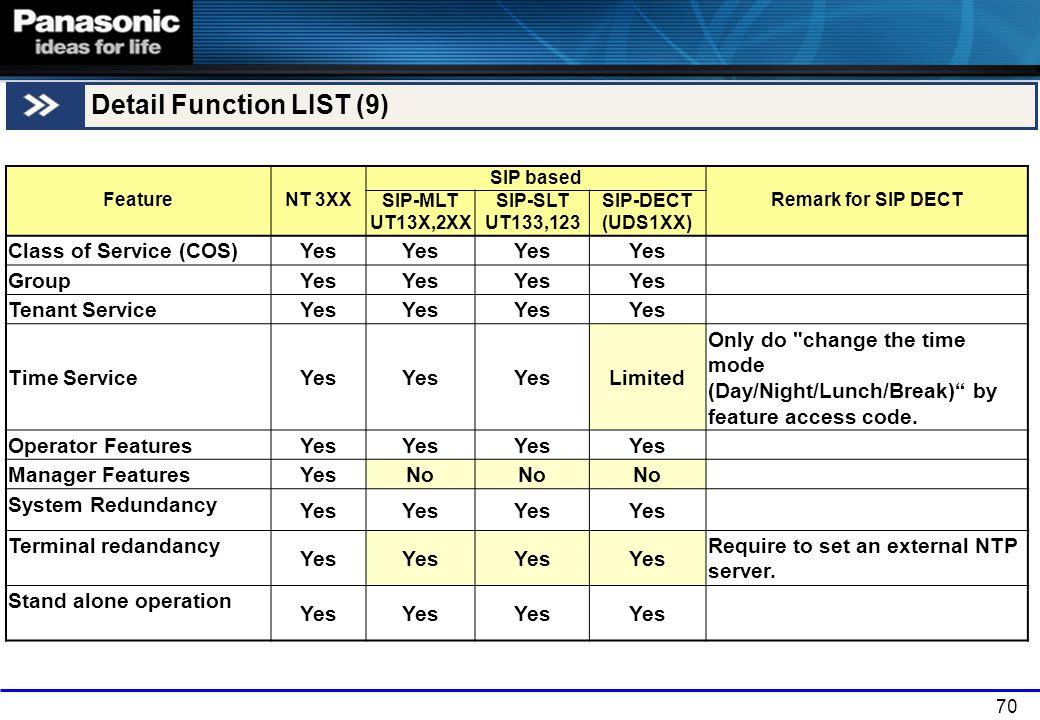 Detail Function LIST (9)