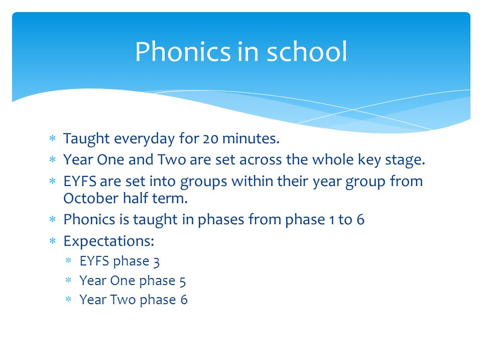 Phonics in school Taught everyday for 20 minutes.
