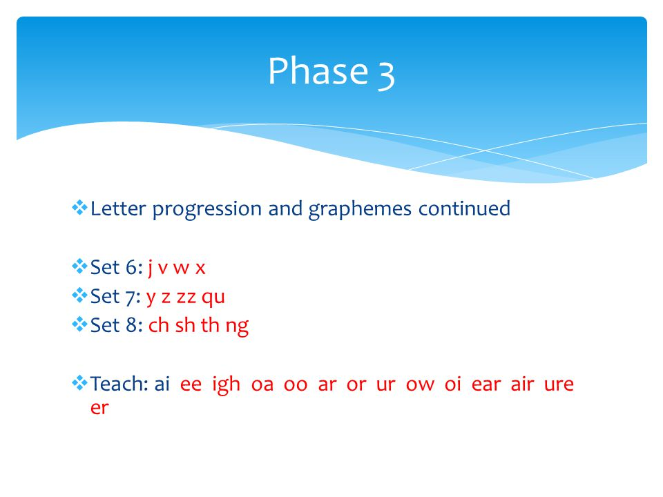 Phase 3 Letter progression and graphemes continued Set 6: j v w x