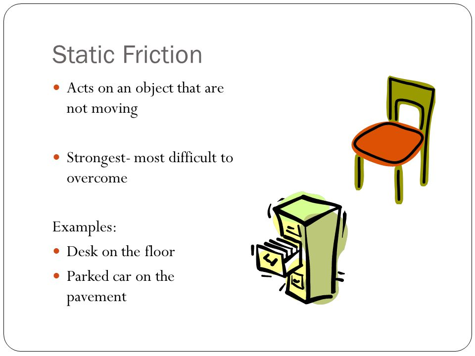 Static Friction Acts on an object that are not moving