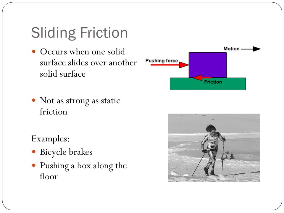 Sliding Friction Occurs when one solid surface slides over another solid surface. Not as strong as static friction.