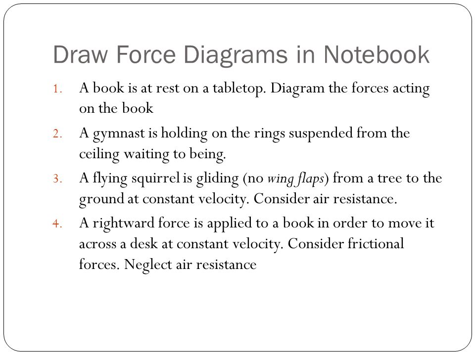 Draw Force Diagrams in Notebook