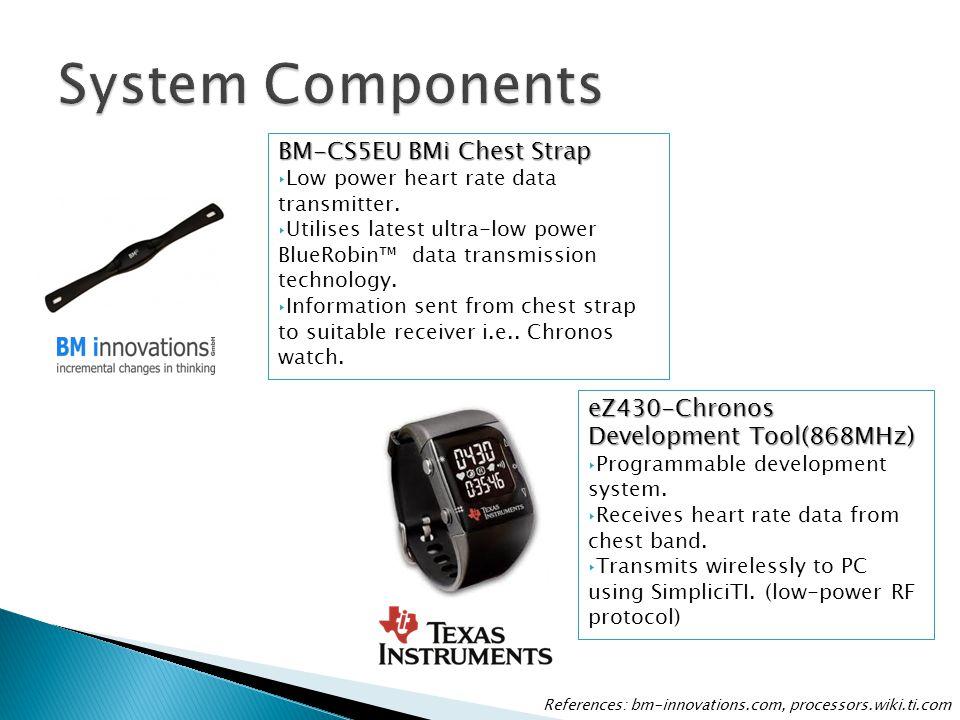 System Components BM-CS5EU BMi Chest Strap