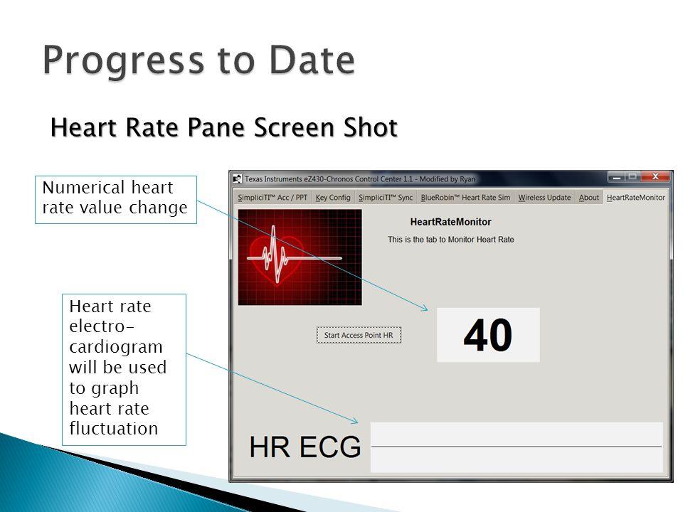 Progress to Date Heart Rate Pane Screen Shot