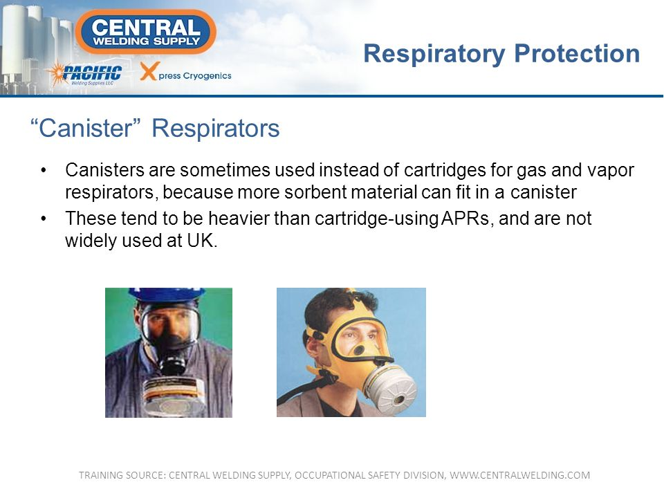 Canister Respirators