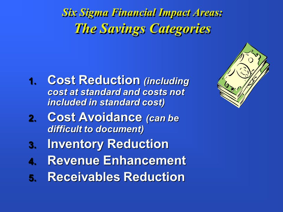 Six Sigma Financial Impact Areas: The Savings Categories