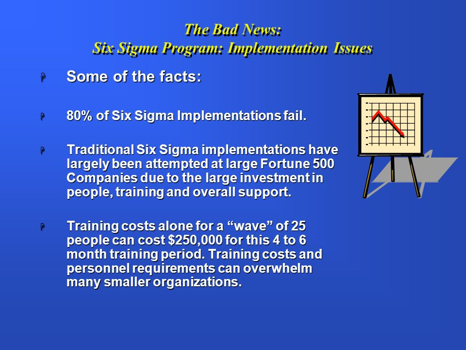 The Bad News: Six Sigma Program: Implementation Issues