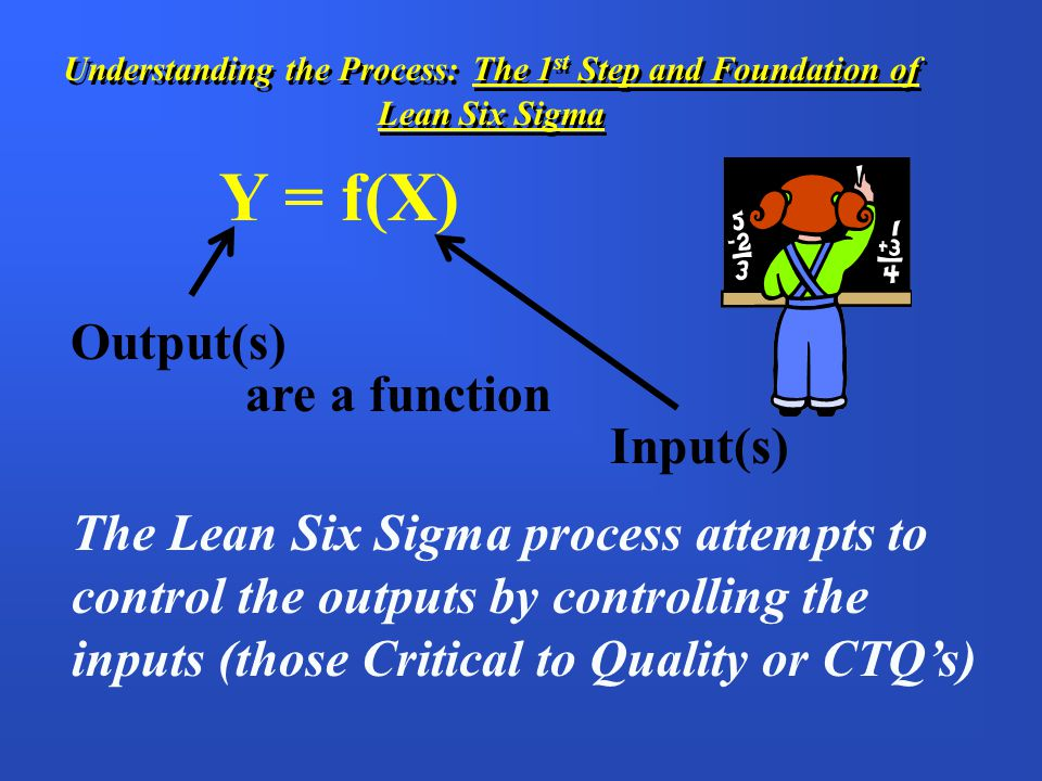 Y = f(X) Output(s) are a function Input(s)