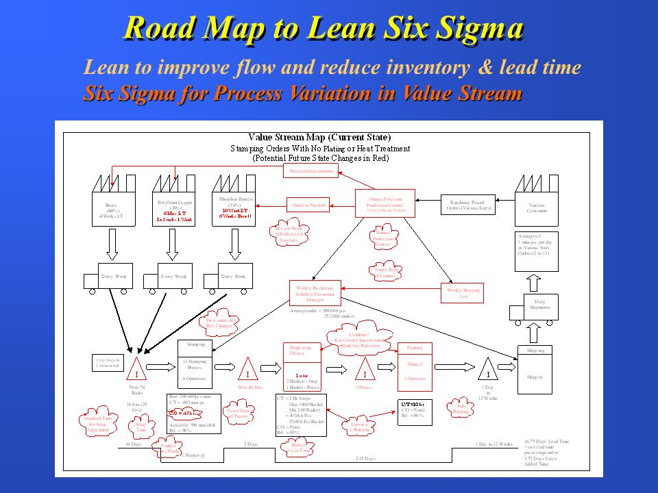 Road Map to Lean Six Sigma