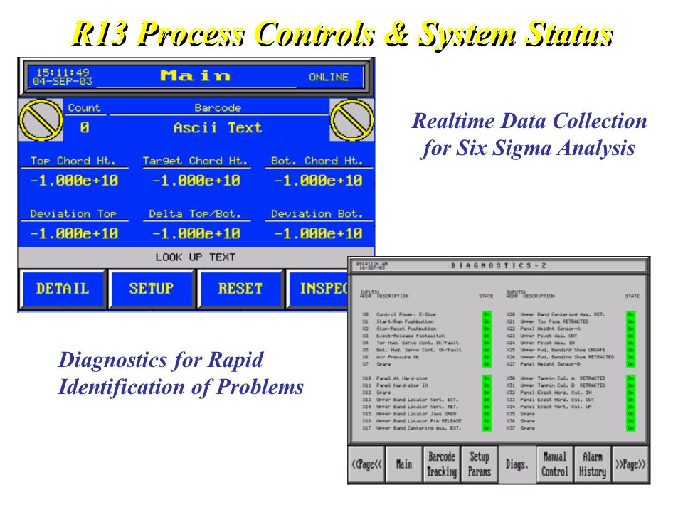 R13 Process Controls & System Status