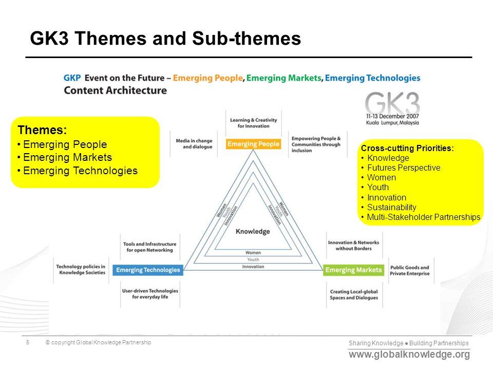 GK3 Themes and Sub-themes