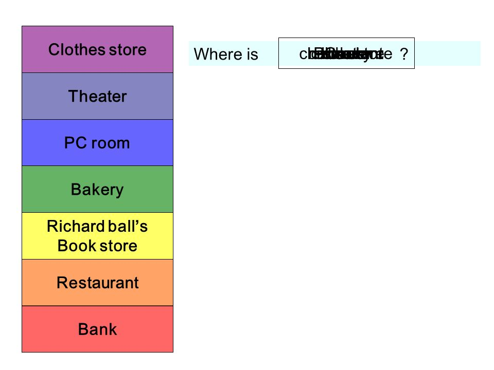 Clothes store book store. restaurant. bakery. PC room. clothes store. theater. bank. Where is