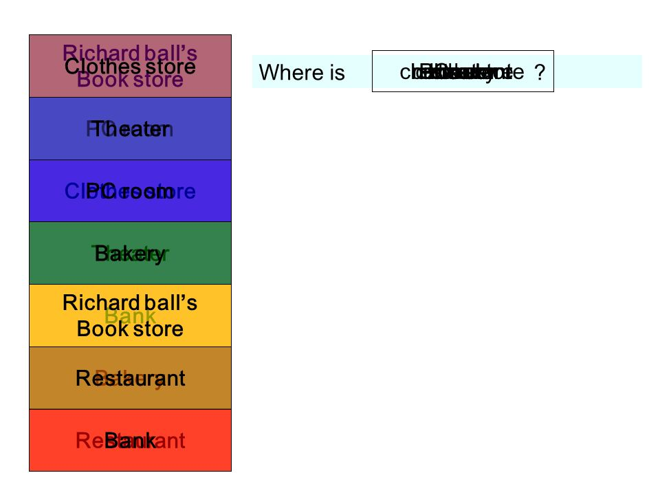 Bank Restaurant. Richard ball's. Book store. Bakery. PC room. Theater. Clothes store. Bank. Restaurant.
