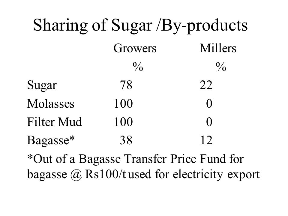 Sharing of Sugar /By-products