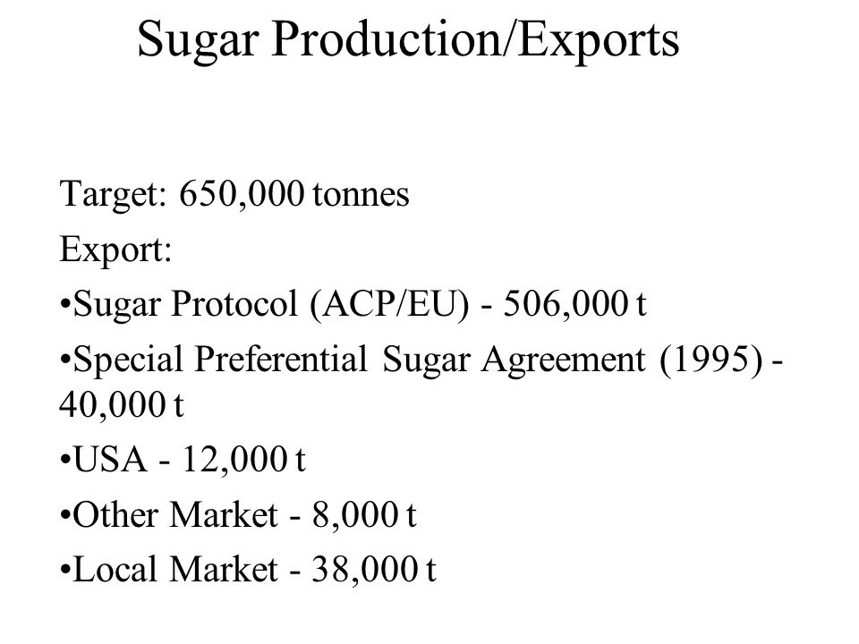 Sugar Production/Exports