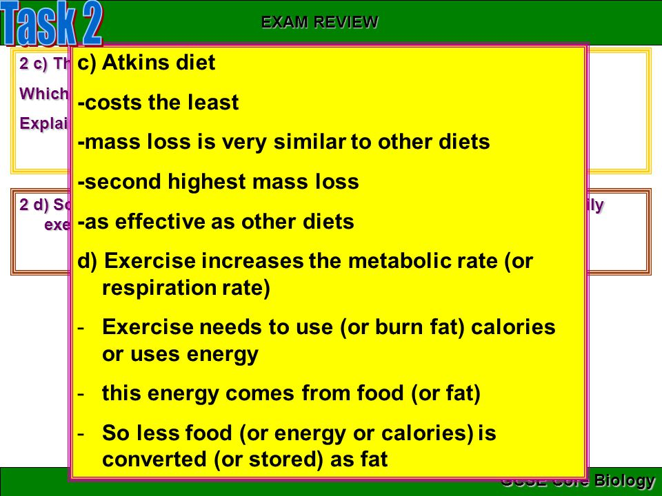 Task 2 c) Atkins diet -costs the least