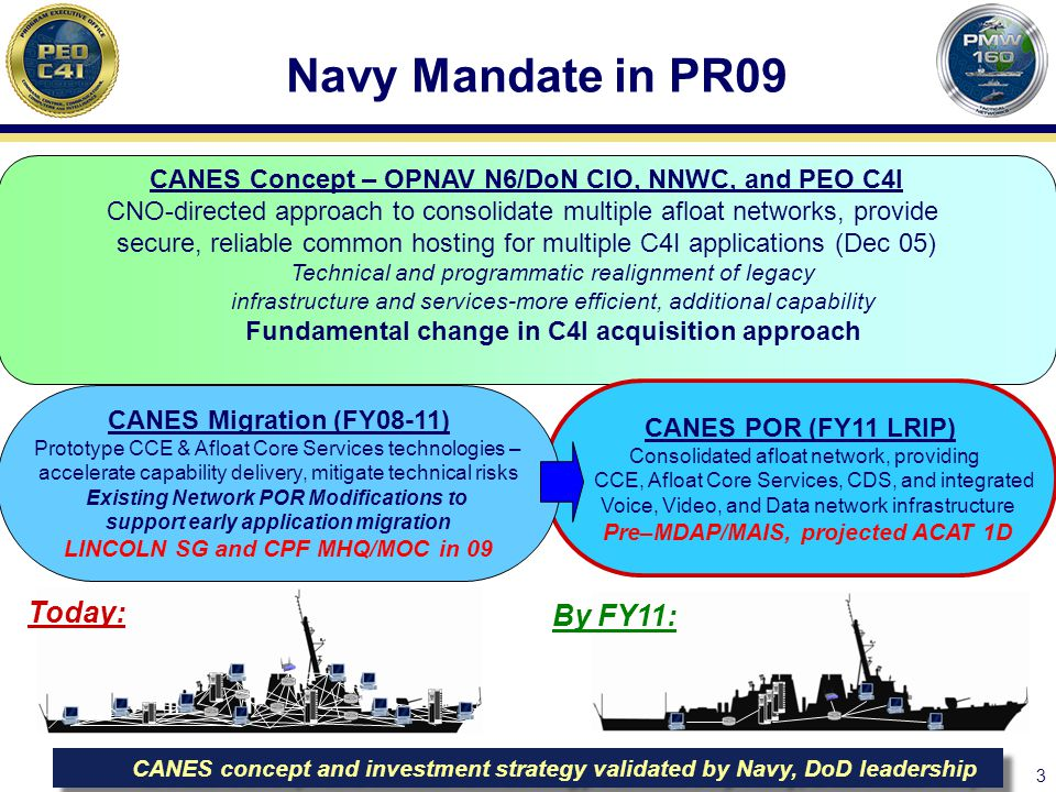 Navy Mandate in PR09 Today: By FY11: