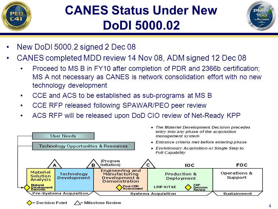 CANES Status Under New DoDI 5000.02