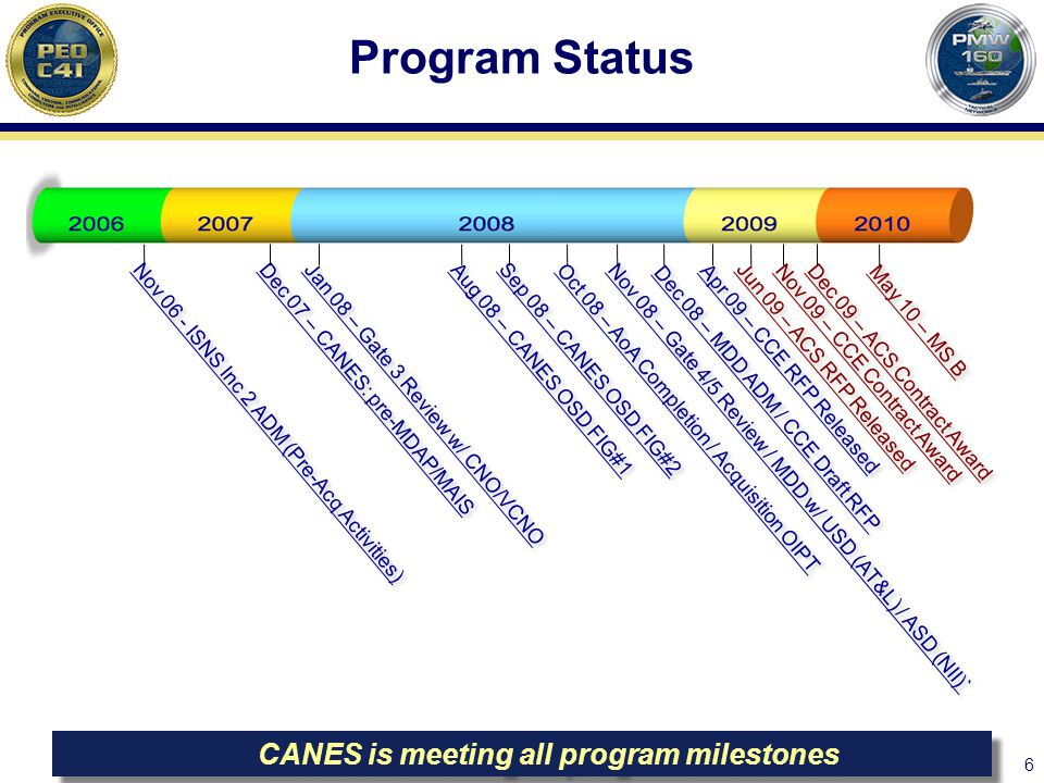 CANES is meeting all program milestones