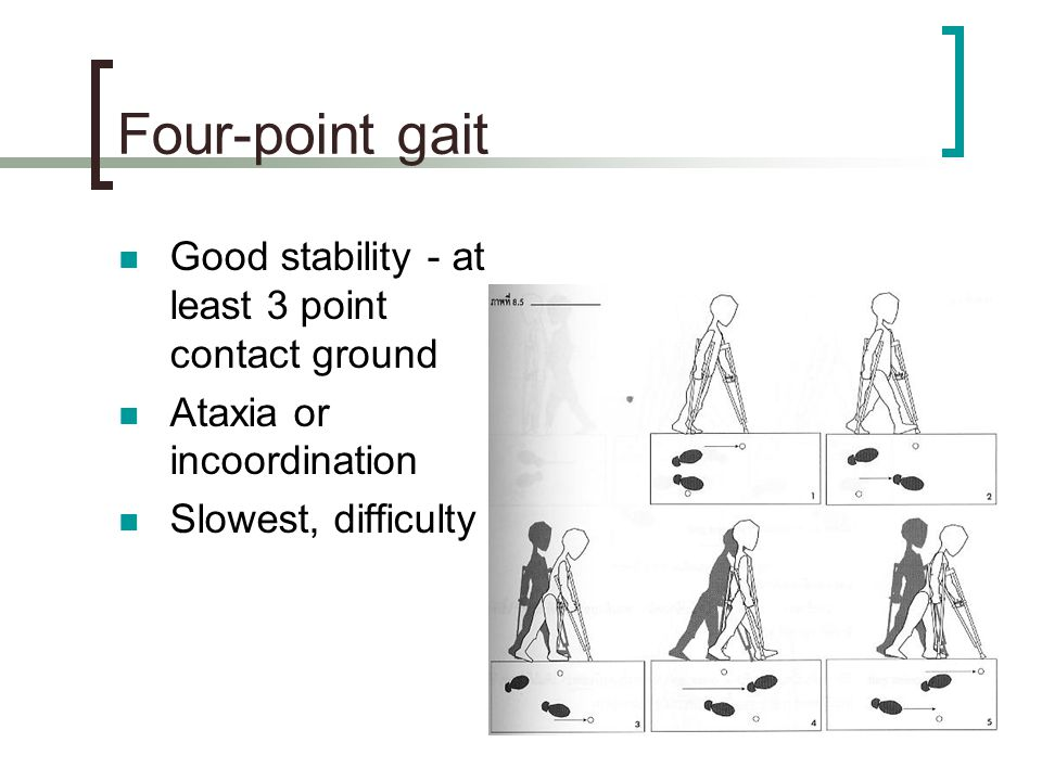 Four-point gait Good stability - at least 3 point contact ground