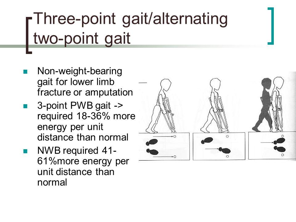 Three-point gait/alternating two-point gait